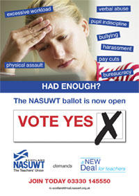Vote Yes in the Scotland Ballot Poster